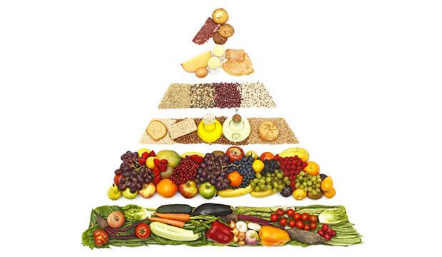 Atopický ekzém zdravá strava